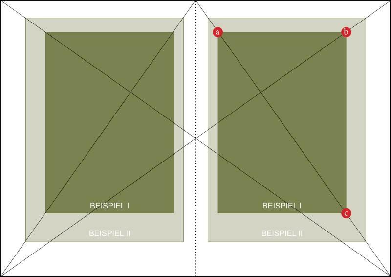 Freier Satzspiegel mit Diagonalkonstruktion